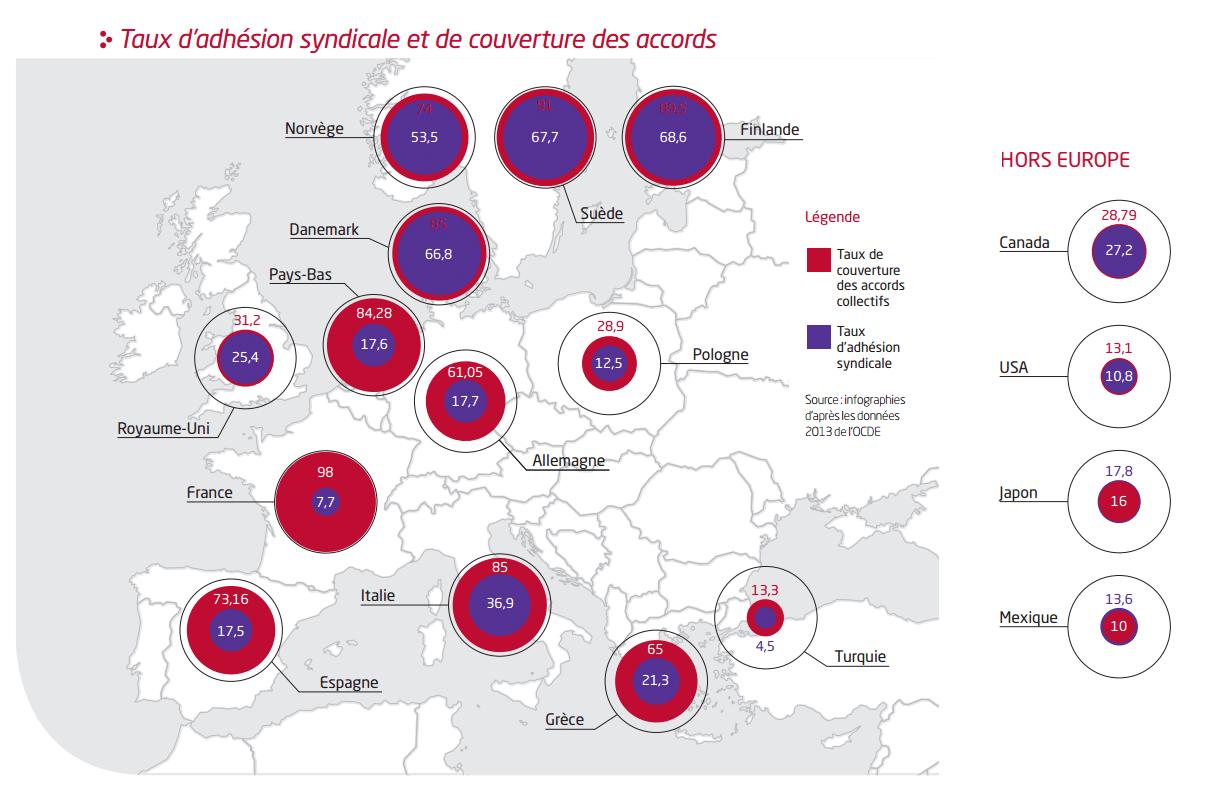 Rapport sur l'état du dialogue social en France - Humanis & Apicil